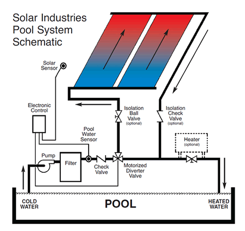 Solar Pool Heater Diagram